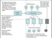 Patentmodel_2