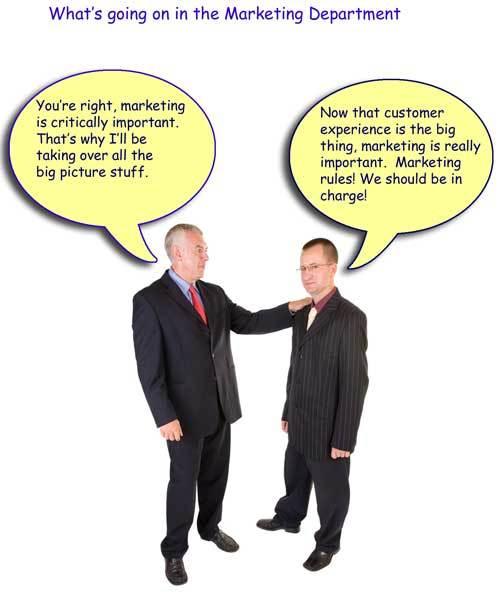 Marketingdept