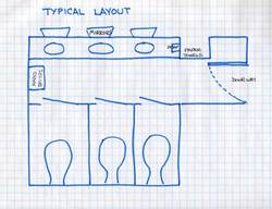 Typical_bathroom_layout