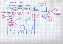 Typical_bathroom_layout2