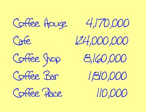 Coffeeplaces_1